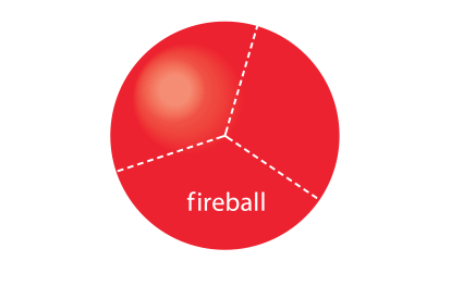 Theory of Fireball