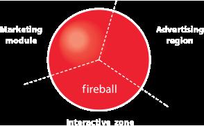 The Fireball Impact